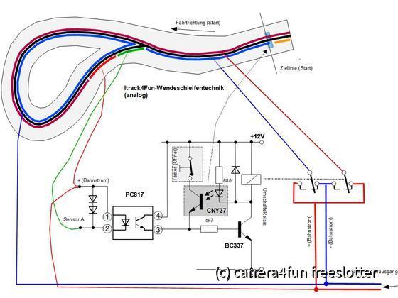 iTrack4Fun-Wendeschleife (einfach)