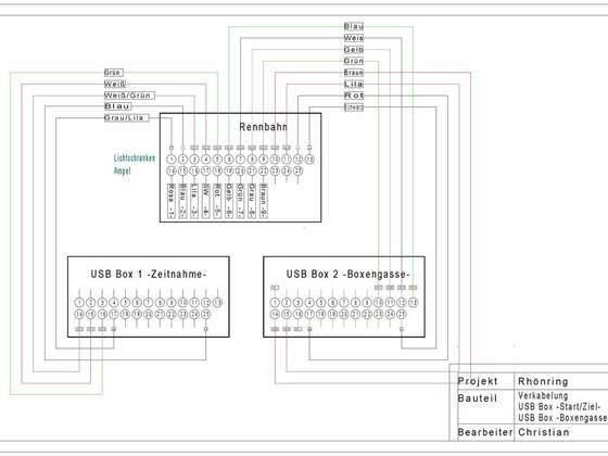 Verkabelung -USB Boxen-