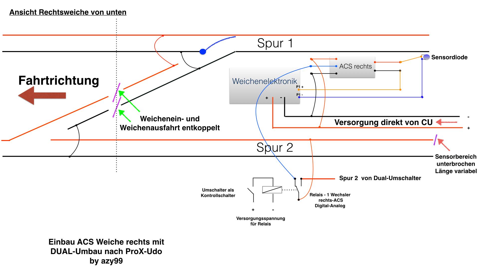 Großartig Verdrahtungspläne Für Instrumentenschleifen Bilder - Der ...