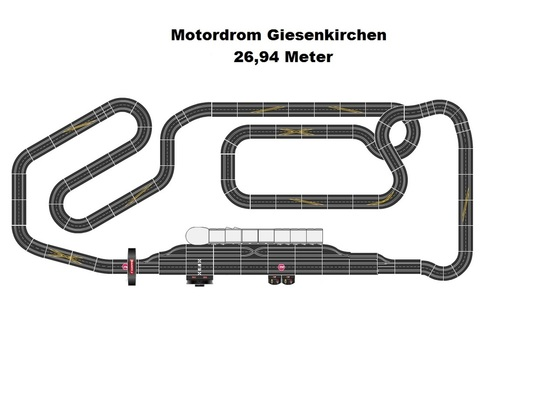Motordrom Giesenkirchen