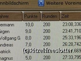 Ergebnis_Klassiker